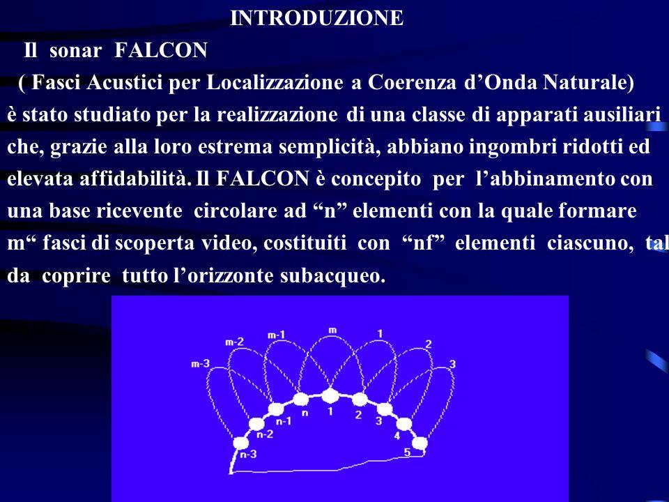 INTRODUZIONE Il sonar FALCON ( Fasci Acustici per Localizzazione a Coerenza dOnda Naturale) è stato studiato per la realizzazione di una classe di app