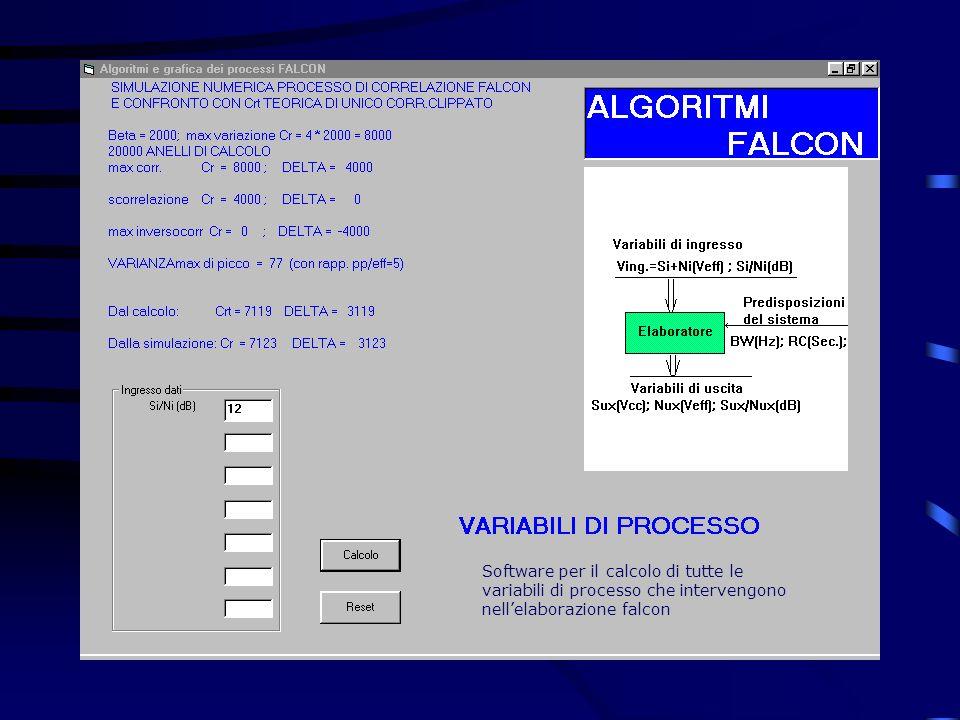 Software per il calcolo di tutte le variabili di processo che intervengono nellelaborazione falcon
