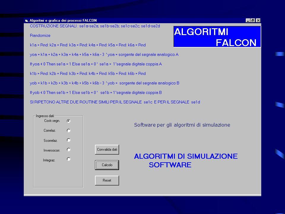 Software per gli algoritmi di simulazione