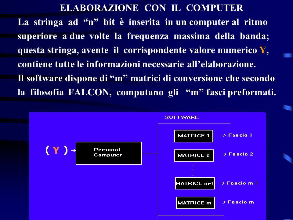 ELABORAZIONE CON IL COMPUTER La stringa ad n bit è inserita in un computer al ritmo superiore a due volte la frequenza massima della banda; questa str