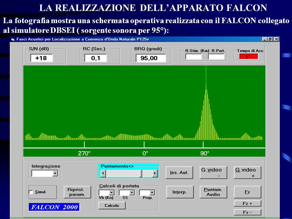 LA REALIZZAZIONE DELLAPPARATO FALCON La fotografia mostra una schermata operativa realizzata con il FALCON collegato al simulatore DBSEI ( sorgente so
