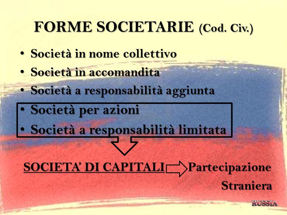 FORME SOCIETARIE (Cod. Civ.) Società in nome collettivo Società in nome collettivo Società in accomandita Società in accomandita Società a responsabil