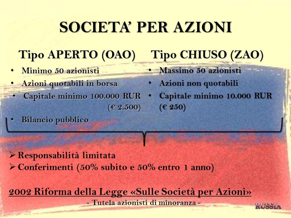 SOCIETA PER AZIONI Tipo APERTO (OAO) Minimo 50 azionisti Minimo 50 azionisti Azioni quotabili in borsa Azioni quotabili in borsa Capitale minimo 100.0