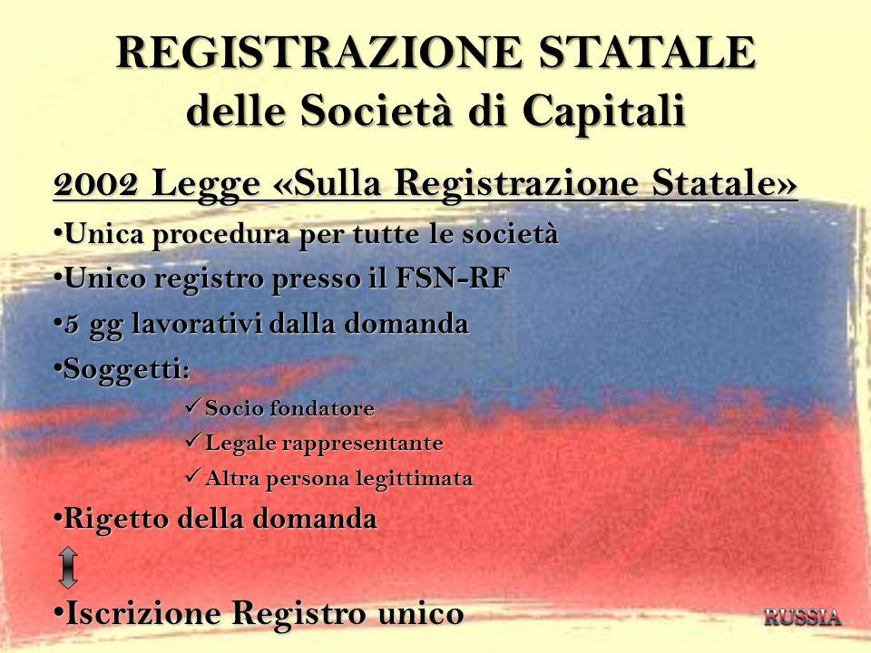 REGISTRAZIONE STATALE delle Società di Capitali 2002 Legge «Sulla Registrazione Statale» Unica procedura per tutte le società Unica procedura per tutt