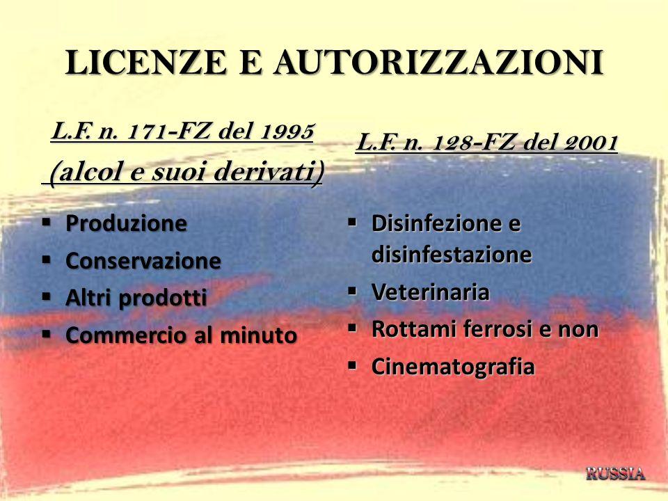 LICENZE E AUTORIZZAZIONI L.F. n. 171-FZ del 1995 (alcol e suoi derivati) (alcol e suoi derivati) Produzione Produzione Conservazione Conservazione Alt