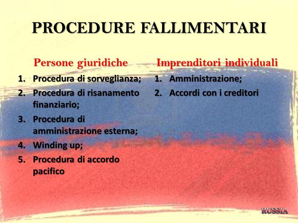 PROCEDURE FALLIMENTARI Persone giuridiche 1.Procedura di sorveglianza; 2.Procedura di risanamento finanziario; 3.Procedura di amministrazione esterna;