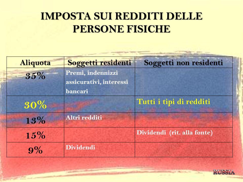 IMPOSTA SUI REDDITI DELLE PERSONE FISICHE Aliquota Soggetti residenti Soggetti non residenti 35% Premi, indennizzi assicurativi, interessi bancari 30%