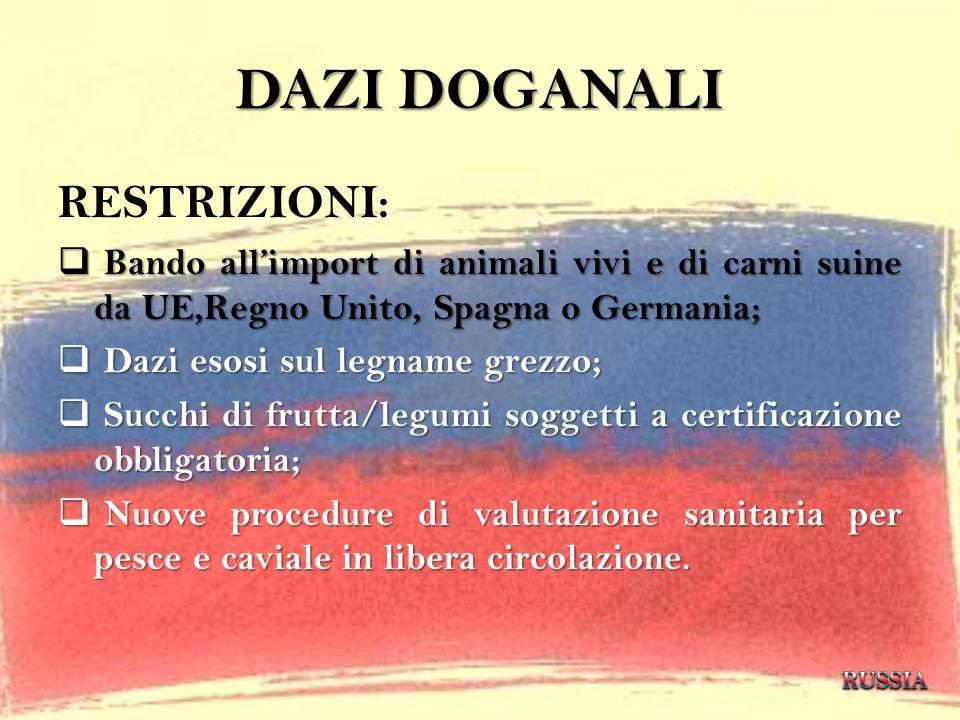 DAZI DOGANALI RESTRIZIONI: Bando allimport di animali vivi e di carni suine da UE,Regno Unito, Spagna o Germania; Bando allimport di animali vivi e di