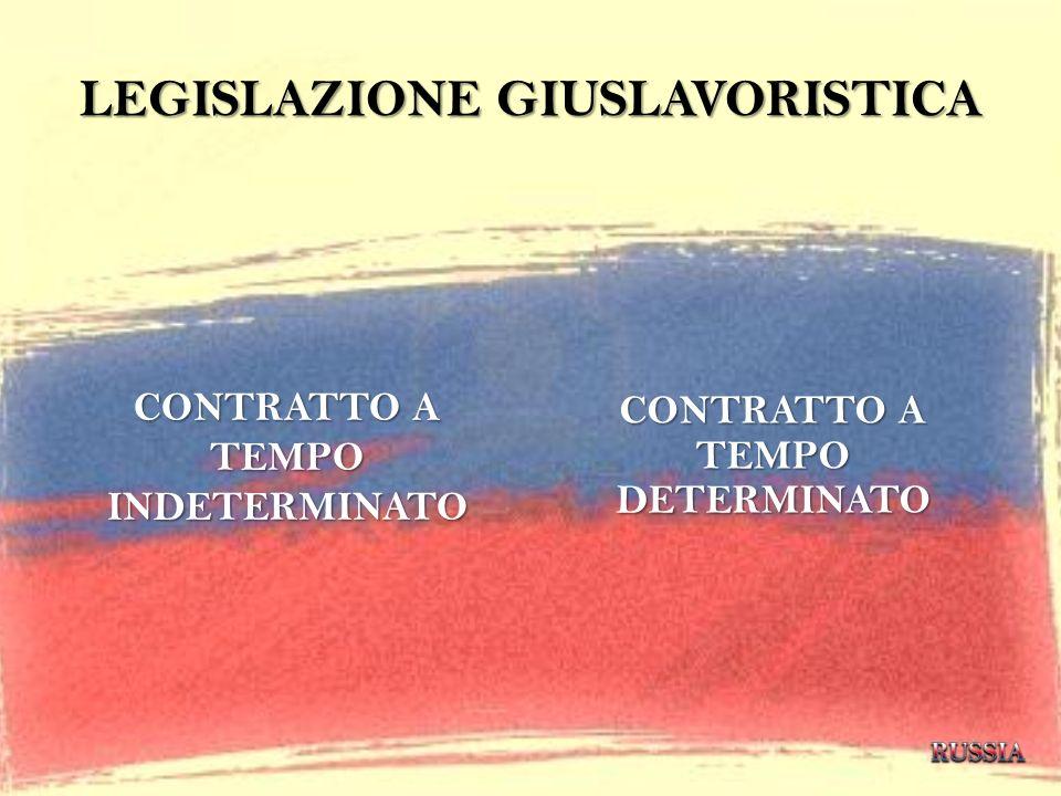 LEGISLAZIONE GIUSLAVORISTICA CONTRATTO A TEMPO INDETERMINATO CONTRATTO A TEMPO DETERMINATO