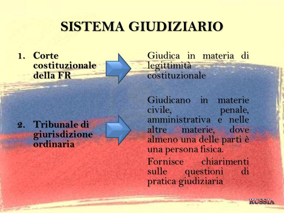 SISTEMA GIUDIZIARIO 1.Corte costituzionale della FR 2.Tribunale di giurisdizione ordinaria Giudica in materia di legittimità costituzionale Giudicano