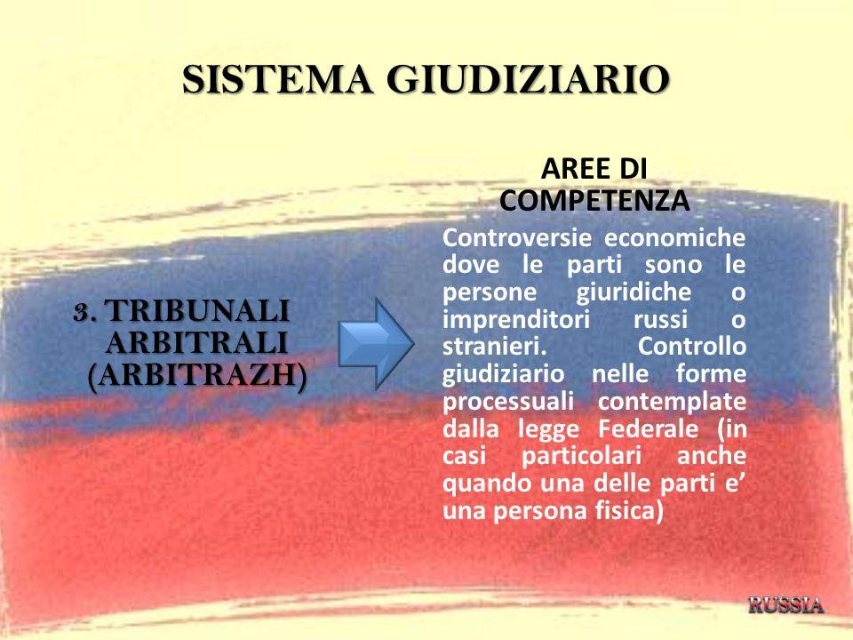 SISTEMA GIUDIZIARIO 3.TRIBUNALI ARBITRALI (ARBITRAZH) AREE DI COMPETENZA Controversie economiche dove le parti sono le persone giuridiche o imprendito