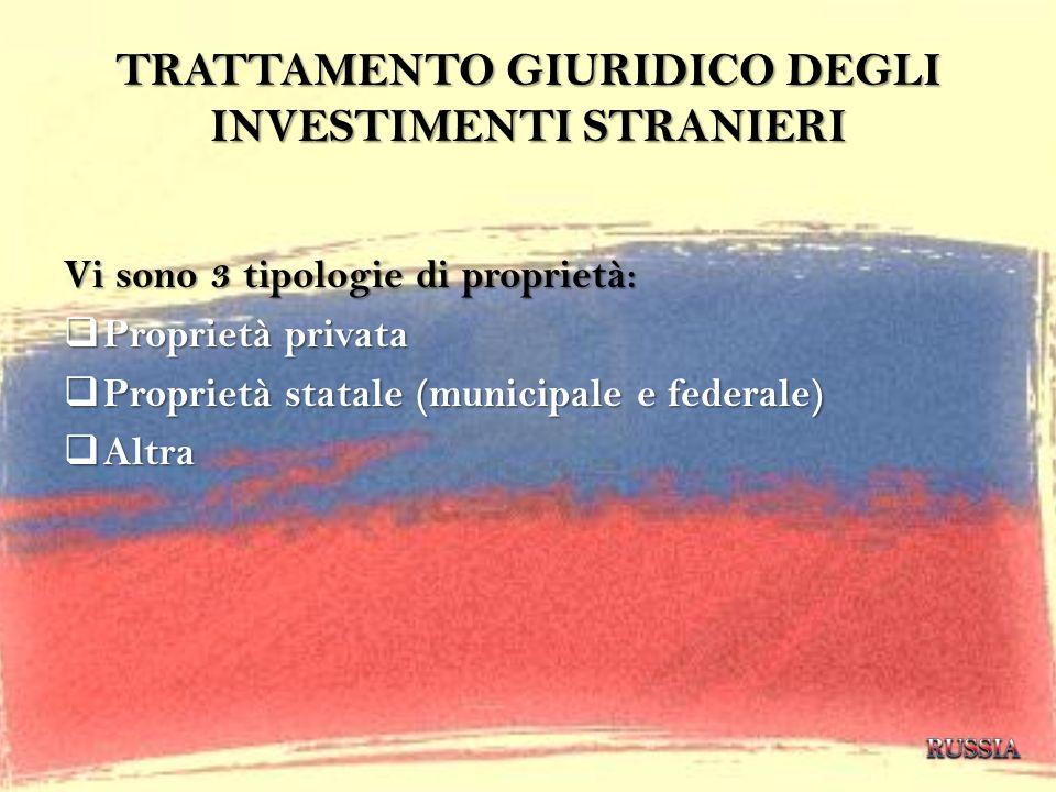 TRATTAMENTO GIURIDICO DEGLI INVESTIMENTI STRANIERI Vi sono 3 tipologie di proprietà: Proprietà privata Proprietà privata Proprietà statale (municipale