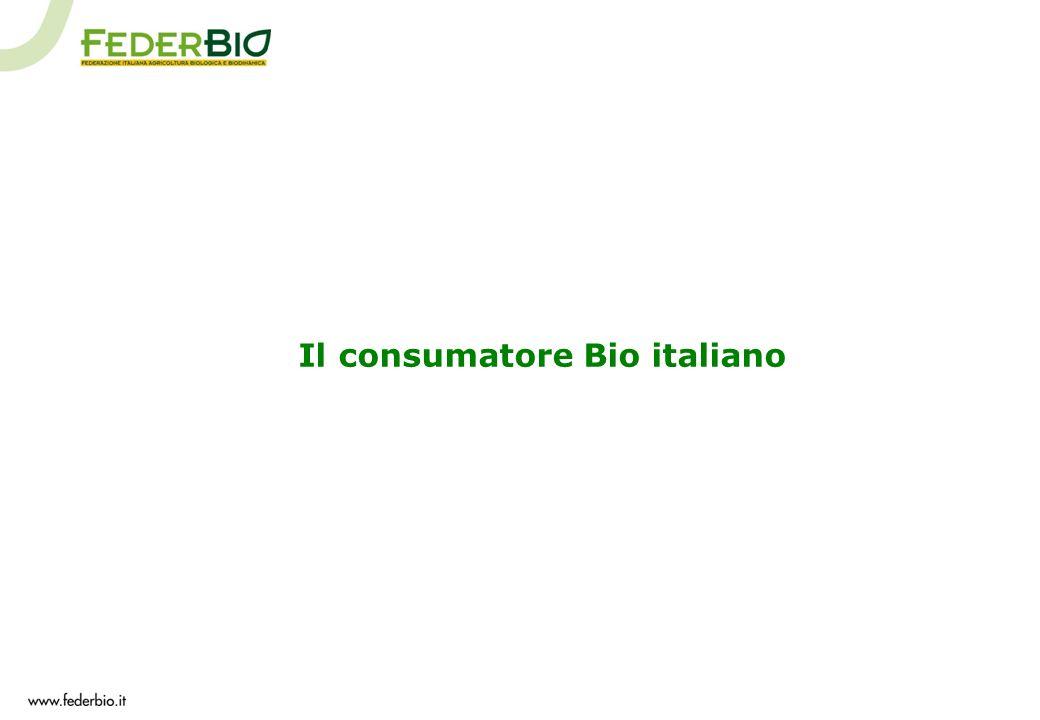 Il consumatore Bio italiano