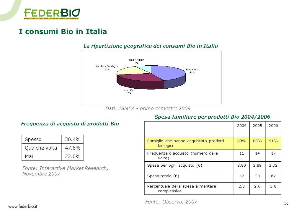 16 200420052006 Famiglie che hanno acquistato prodotti biologici 83%88%91% Frequenza dacquisto (numero delle volte) 111417 Spesa per ogni acquisto ()3