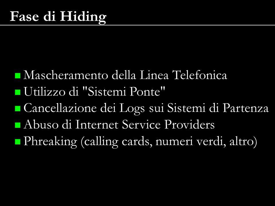 Fase di Hiding Mascheramento della Linea Telefonica Utilizzo di