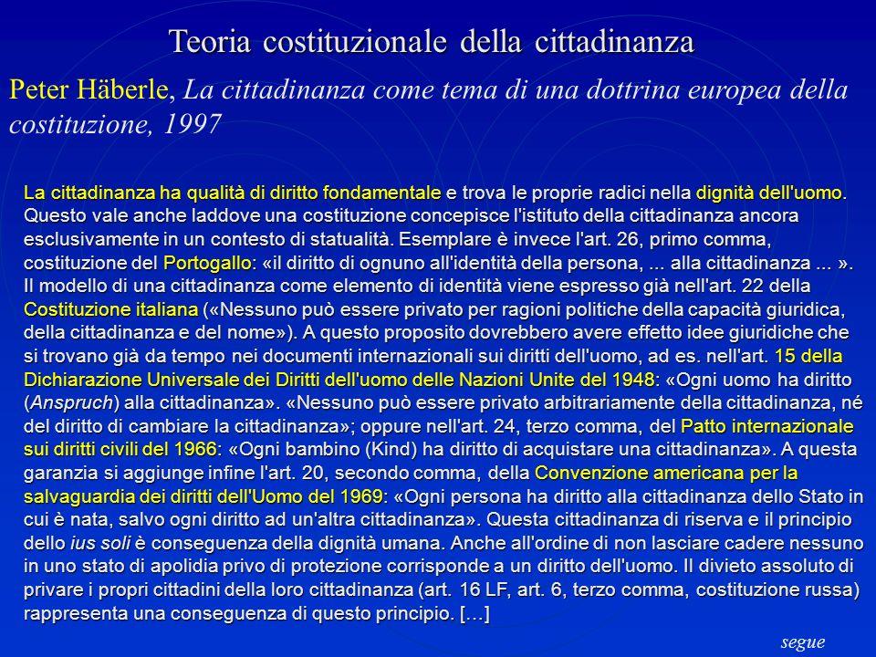 Teoria costituzionale della cittadinanza Peter Häberle, La cittadinanza come tema di una dottrina europea della costituzione, 1997 La cittadinanza ha qualità di diritto fondamentale e trova le proprie radici nella dignità dell uomo.