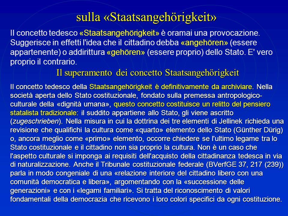 sulla «Staatsangehörigkeit» Il concetto tedesco «Staatsangehörigkeit» è oramai una provocazione.