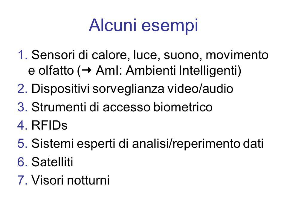 Alcuni esempi 1. Sensori di calore, luce, suono, movimento e olfatto ( AmI: Ambienti Intelligenti) 2. Dispositivi sorveglianza video/audio 3. Strument