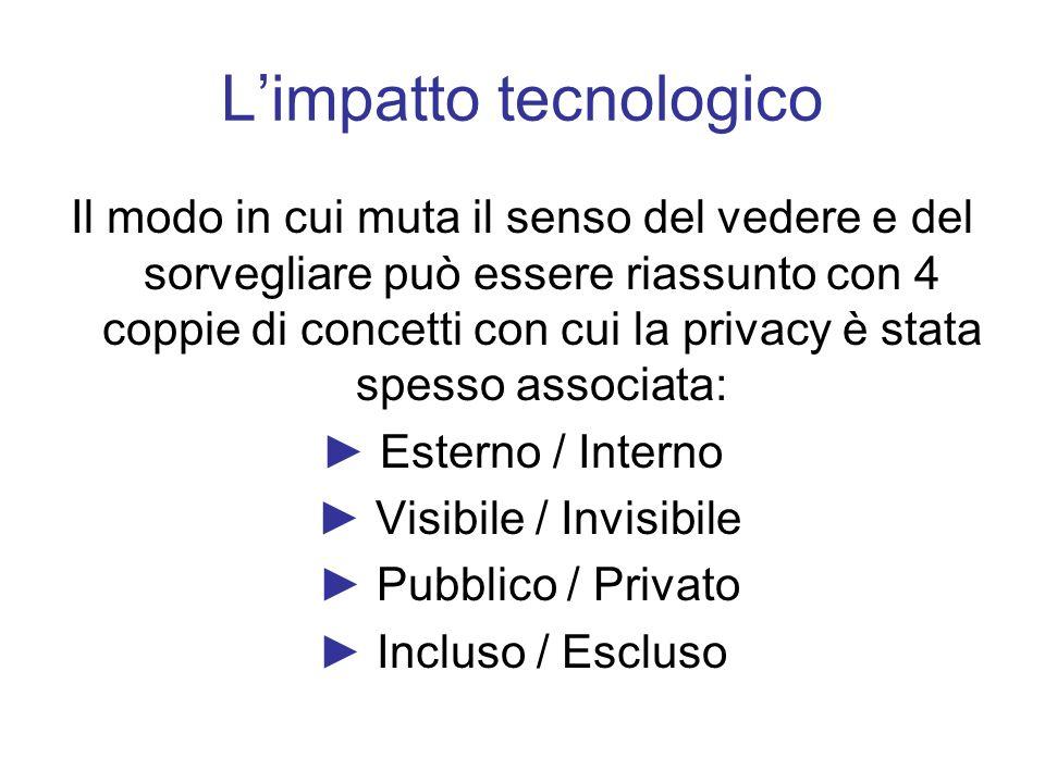 Limpatto tecnologico Il modo in cui muta il senso del vedere e del sorvegliare può essere riassunto con 4 coppie di concetti con cui la privacy è stat