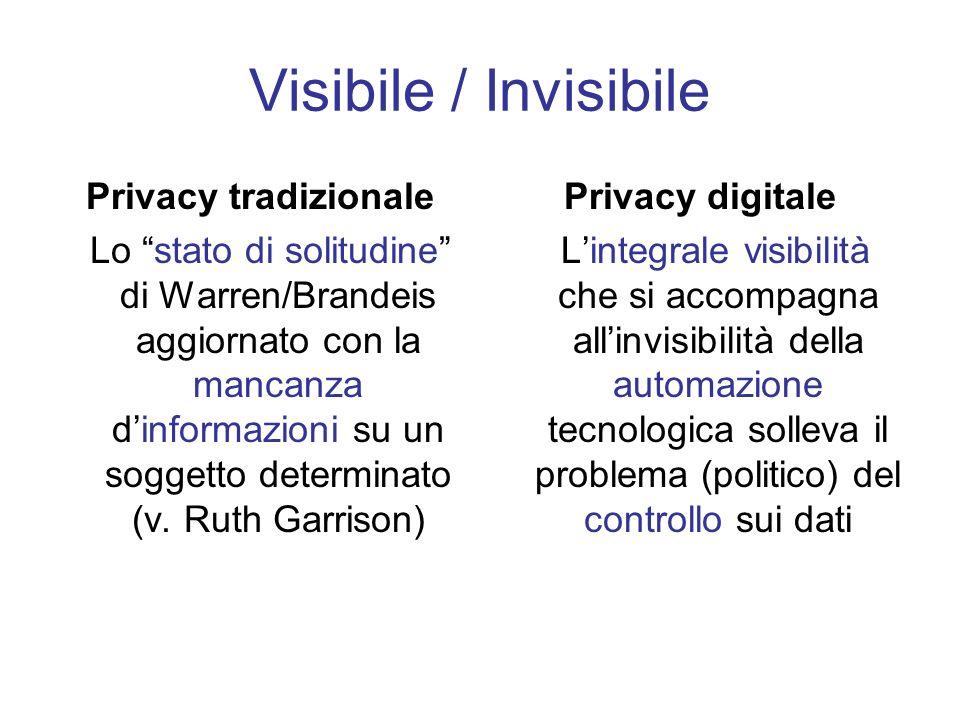 Visibile / Invisibile Privacy tradizionale Lo stato di solitudine di Warren/Brandeis aggiornato con la mancanza dinformazioni su un soggetto determina