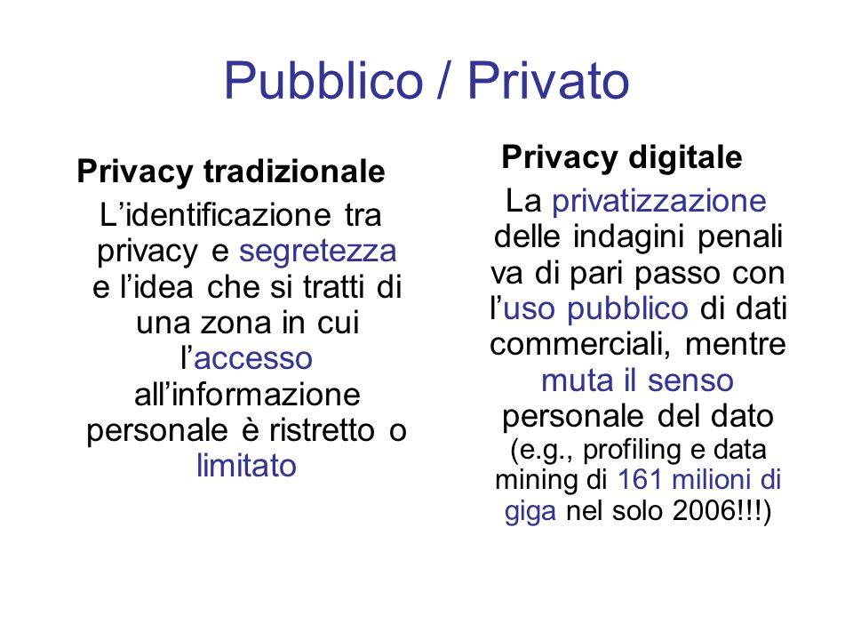 Pubblico / Privato Privacy tradizionale Lidentificazione tra privacy e segretezza e lidea che si tratti di una zona in cui laccesso allinformazione pe
