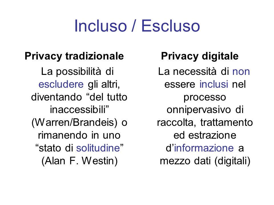 Incluso / Escluso Privacy tradizionale La possibilità di escludere gli altri, diventando del tutto inaccessibili (Warren/Brandeis) o rimanendo in uno