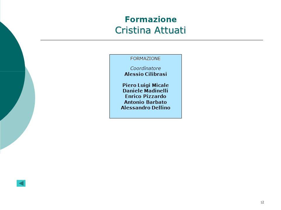 12 Cristina Attuati Formazione Cristina Attuati FORMAZIONE Coordinatore Alessio Cilibrasi Piero Luigi Micale Daniele Madinelli Enrico Pizzardo Antonio