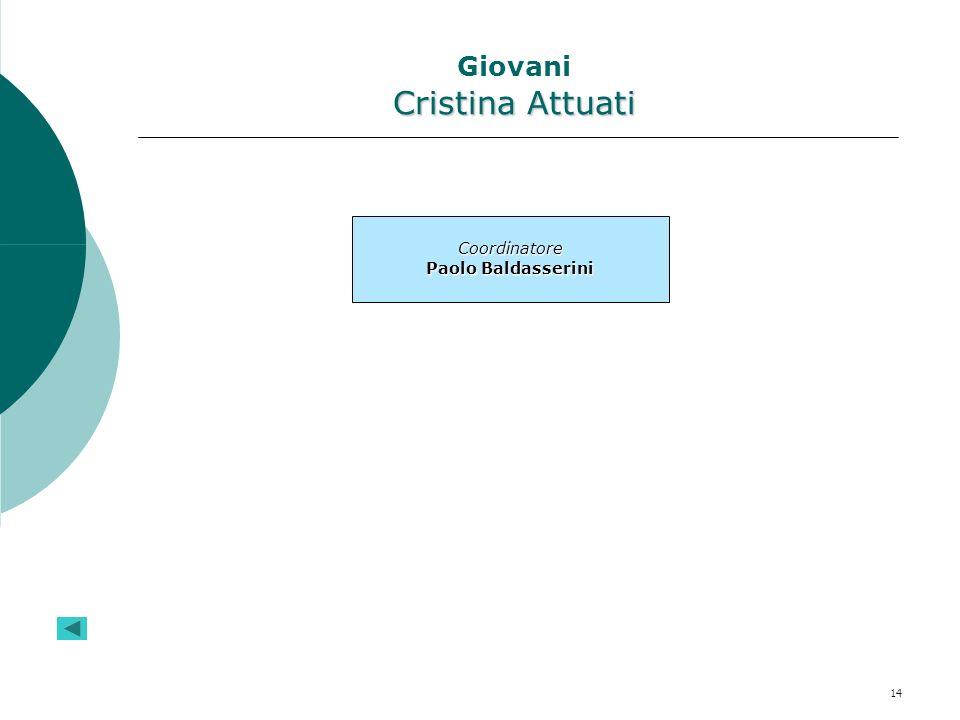 14 Cristina Attuati Giovani Cristina Attuati Coordinatore Paolo Baldasserini