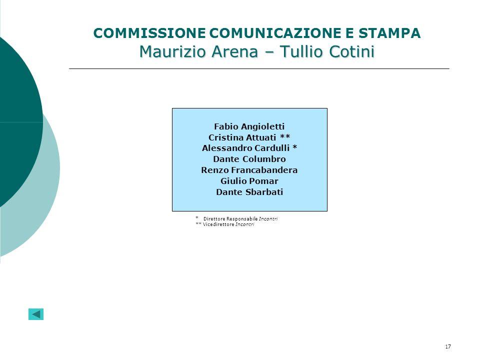 17 Maurizio Arena – Tullio Cotini COMMISSIONE COMUNICAZIONE E STAMPA Maurizio Arena – Tullio Cotini Fabio Angioletti Cristina Attuati ** Alessandro Ca