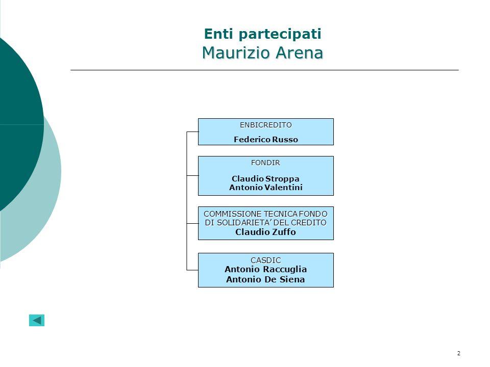 2 Maurizio Arena Enti partecipati Maurizio Arena ENBICREDITO Federico Russo FONDIR Claudio Stroppa Antonio Valentini COMMISSIONE TECNICA FONDO DI SOLI