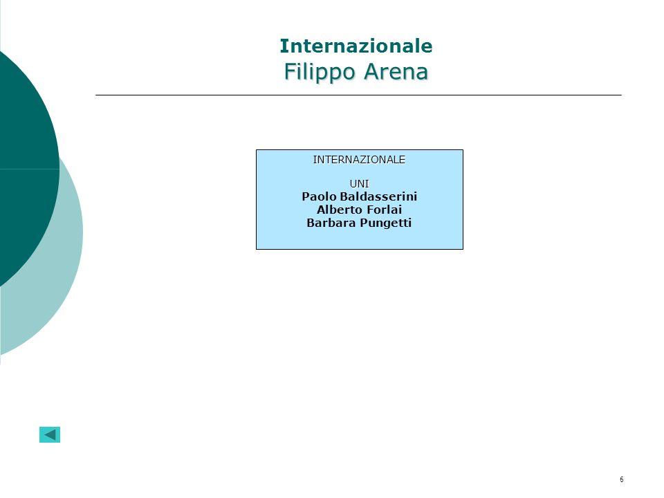 6 Filippo Arena Internazionale Filippo Arena INTERNAZIONALEUNI Paolo Baldasserini Alberto Forlai Barbara Pungetti