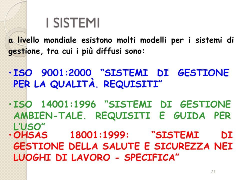 21 I SISTEMI ISO 9001:2000 SISTEMI DI GESTIONE PER LA QUALITÀ. REQUISITI ISO 14001:1996 SISTEMI DI GESTIONE AMBIEN-TALE. REQUISITI E GUIDA PER LUSO OH