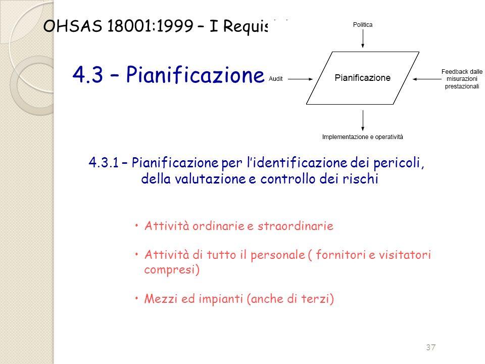 OHSAS 18001:1999 – I Requisiti 4.3 – Pianificazione 4.3.1 – Pianificazione per lidentificazione dei pericoli, della valutazione e controllo dei rischi