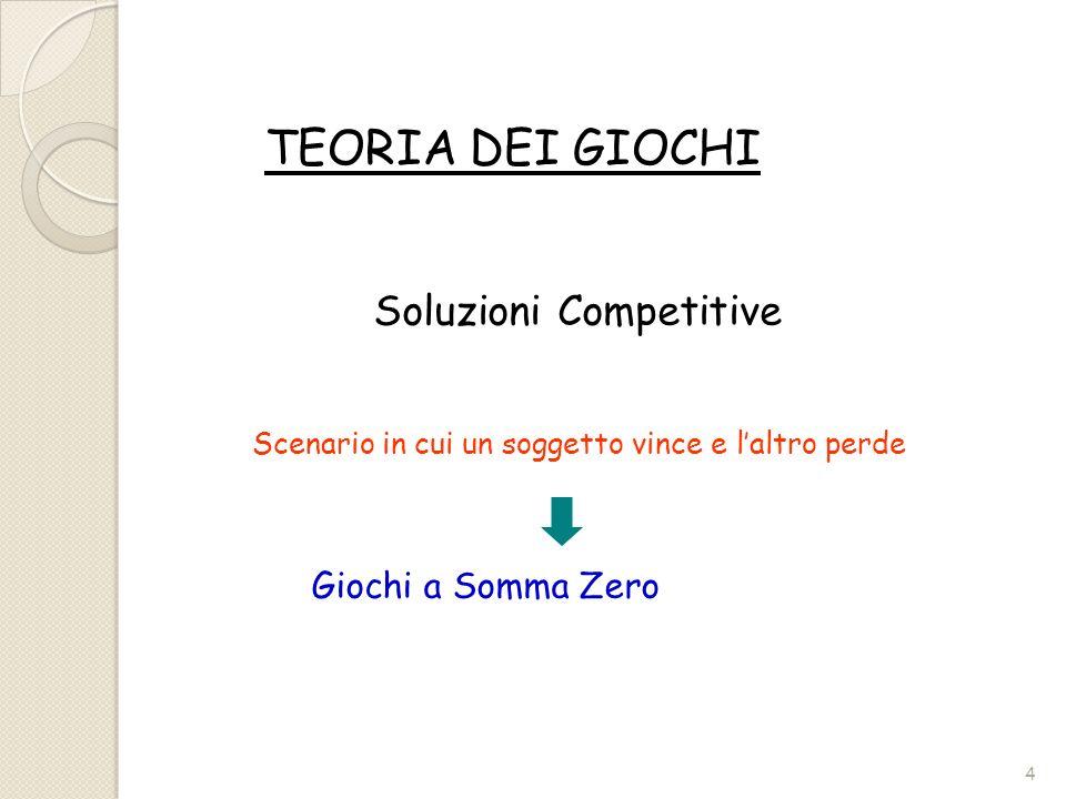 TEORIA DEI GIOCHI Soluzioni Competitive Scenario in cui un soggetto vince e laltro perde Giochi a Somma Zero 4