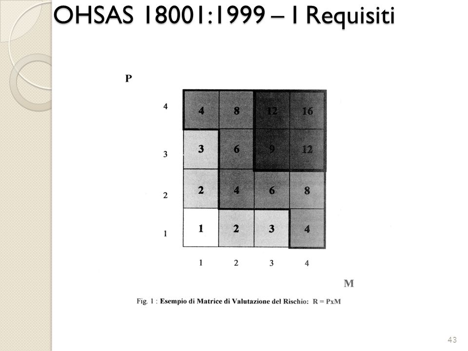 OHSAS 18001:1999 – I Requisiti 43