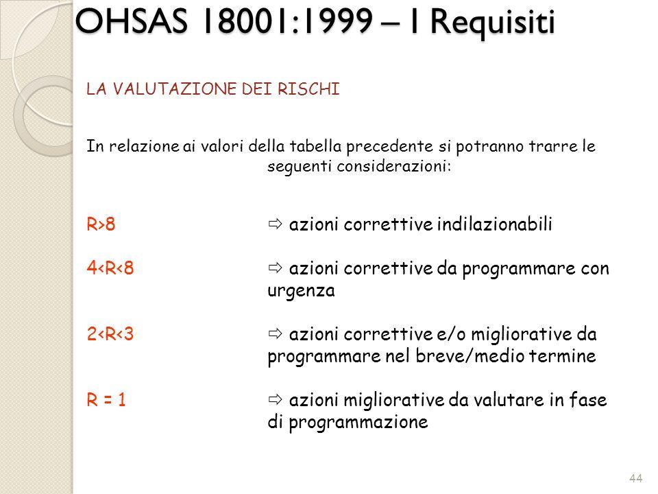 LA VALUTAZIONE DEI RISCHI In relazione ai valori della tabella precedente si potranno trarre le seguenti considerazioni: R>8 azioni correttive indilaz