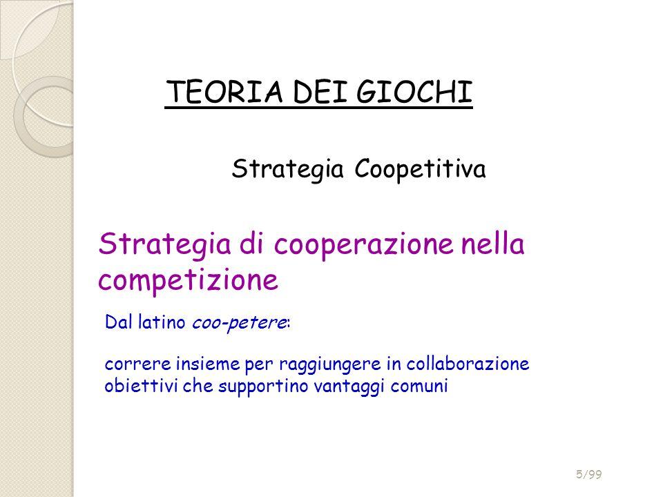 TEORIA DEI GIOCHI Strategia Coopetitiva Strategia di cooperazione nella competizione Dal latino coo-petere: correre insieme per raggiungere in collabo