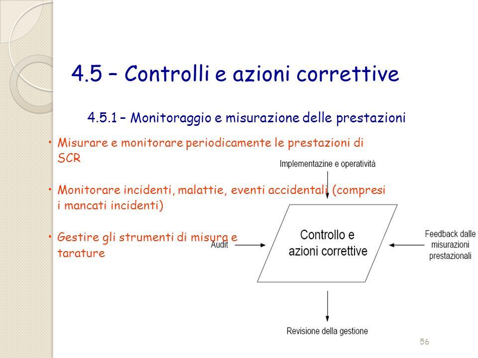 4.5 – Controlli e azioni correttive Misurare e monitorare periodicamente le prestazioni di SCR Monitorare incidenti, malattie, eventi accidentali (com