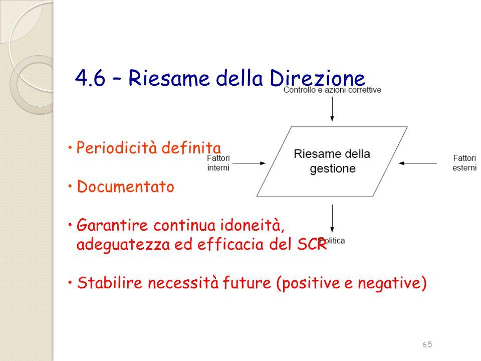Periodicità definita Documentato Garantire continua idoneità, adeguatezza ed efficacia del SCR Stabilire necessità future (positive e negative) 4.6 –