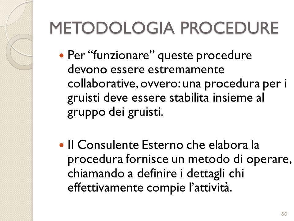 METODOLOGIA PROCEDURE 80 Per funzionare queste procedure devono essere estremamente collaborative, ovvero: una procedura per i gruisti deve essere sta