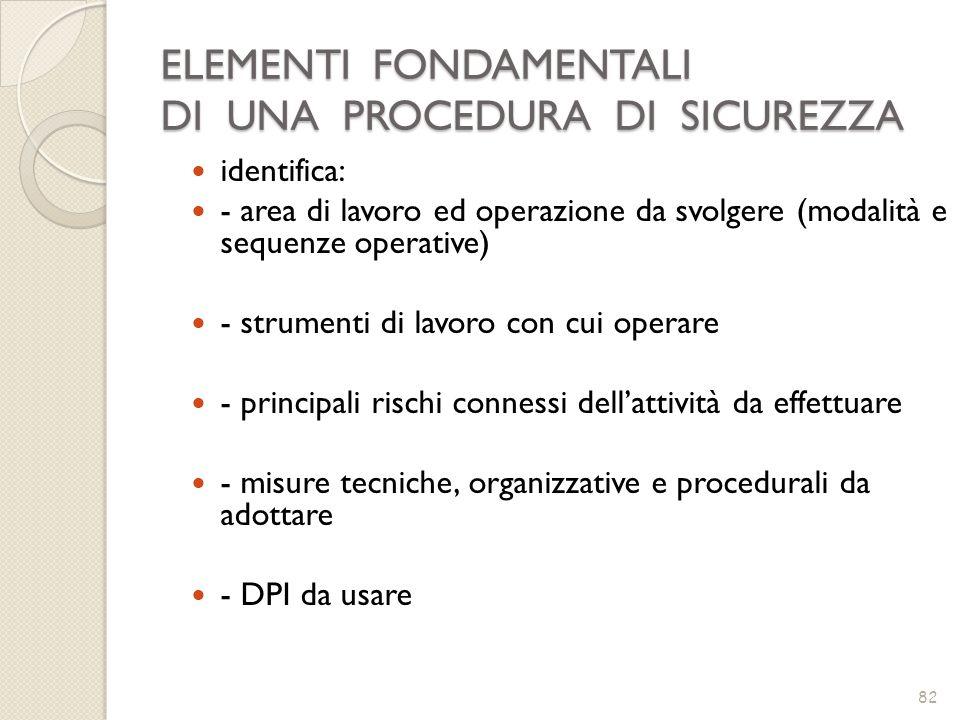 ELEMENTI FONDAMENTALI DI UNA PROCEDURA DI SICUREZZA 82 identifica: - area di lavoro ed operazione da svolgere (modalità e sequenze operative) - strume