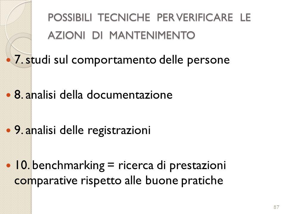 POSSIBILI TECNICHE PER VERIFICARE LE AZIONI DI MANTENIMENTO 87 7. studi sul comportamento delle persone 8. analisi della documentazione 9. analisi del