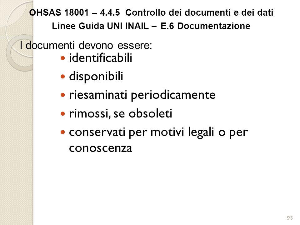 93 identificabili disponibili riesaminati periodicamente rimossi, se obsoleti conservati per motivi legali o per conoscenza OHSAS 18001 – 4.4.5 Contro