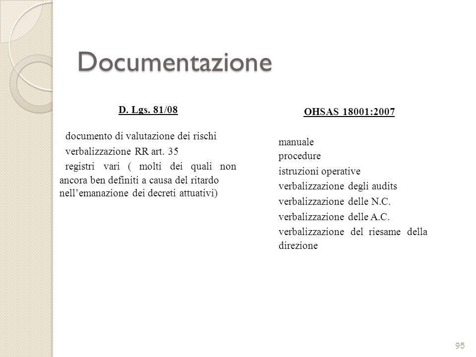 D. Lgs. 81/08 documento di valutazione dei rischi verbalizzazione RR art. 35 registri vari ( molti dei quali non ancora ben definiti a causa del ritar
