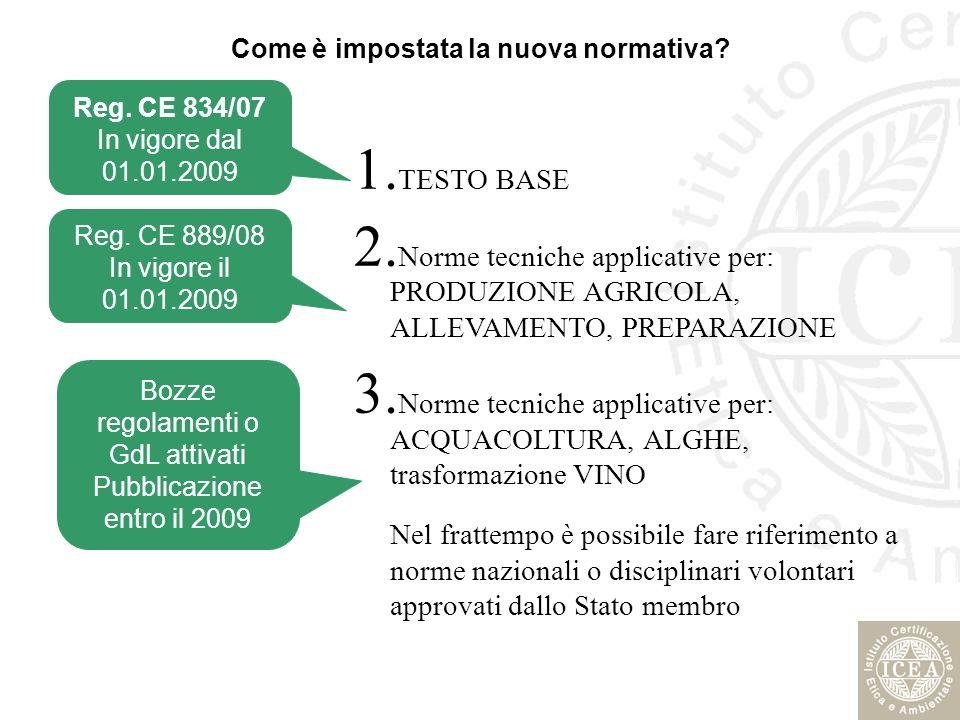 1. TESTO BASE 2. Norme tecniche applicative per: PRODUZIONE AGRICOLA, ALLEVAMENTO, PREPARAZIONE 3. Norme tecniche applicative per: ACQUACOLTURA, ALGHE