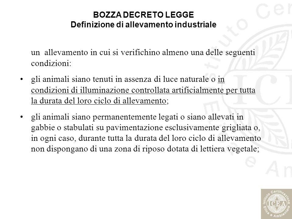un allevamento in cui si verifichino almeno una delle seguenti condizioni: gli animali siano tenuti in assenza di luce naturale o in condizioni di ill
