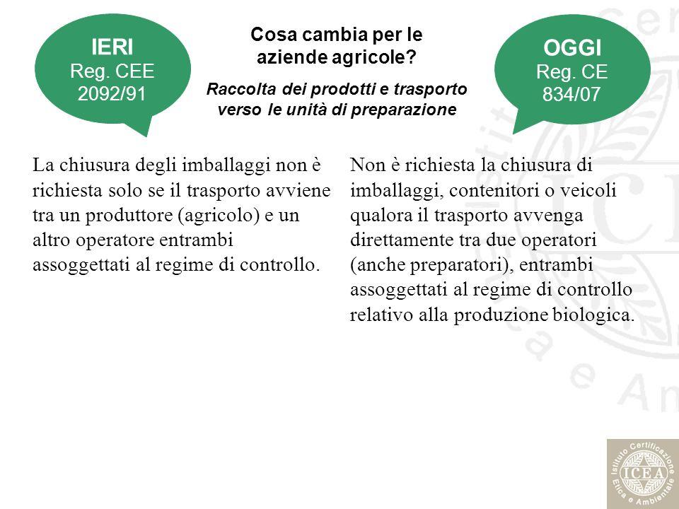 Cosa cambia per le aziende agricole? Raccolta dei prodotti e trasporto verso le unità di preparazione La chiusura degli imballaggi non è richiesta sol