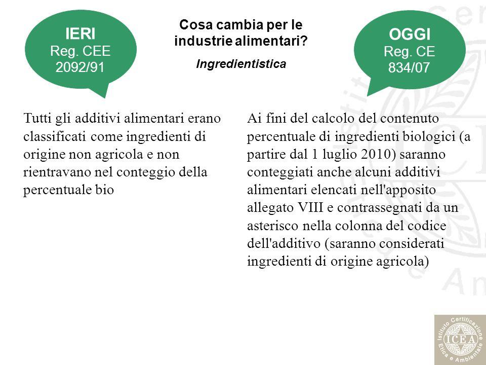 Cosa cambia per le industrie alimentari? Ingredientistica Tutti gli additivi alimentari erano classificati come ingredienti di origine non agricola e
