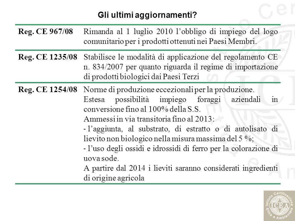 Reg. CE 967/08Rimanda al 1 luglio 2010 lobbligo di impiego del logo comunitario per i prodotti ottenuti nei Paesi Membri. Reg. CE 1235/08Stabilisce le