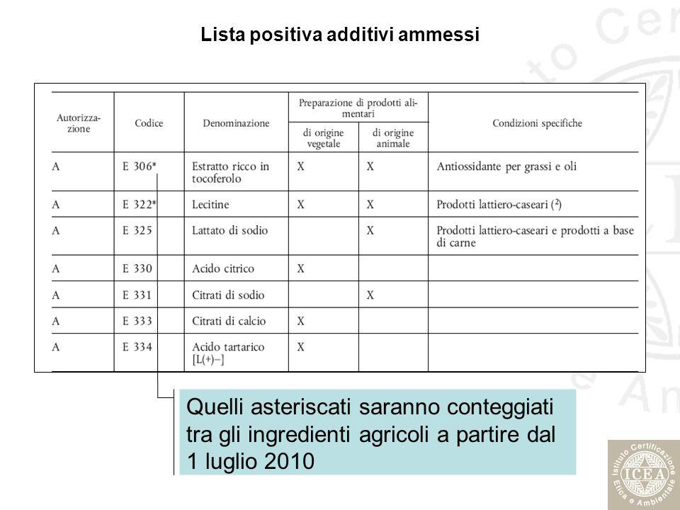 Lista positiva additivi ammessi Quelli asteriscati saranno conteggiati tra gli ingredienti agricoli a partire dal 1 luglio 2010